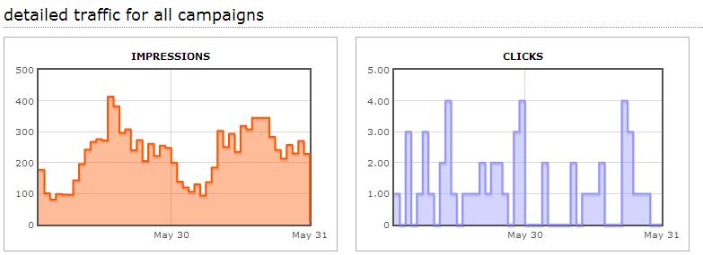 reddit-spikes