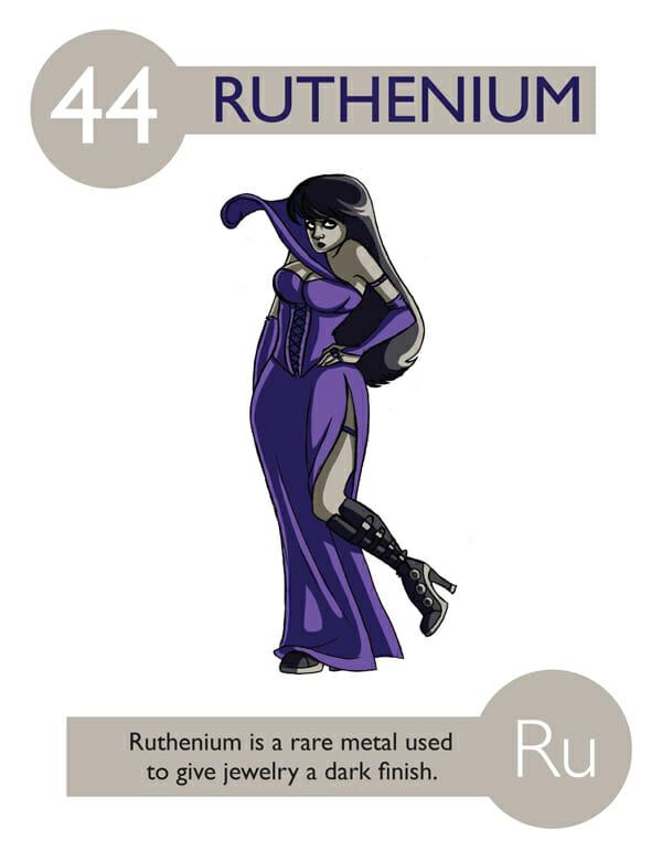 44_ruthenium copy