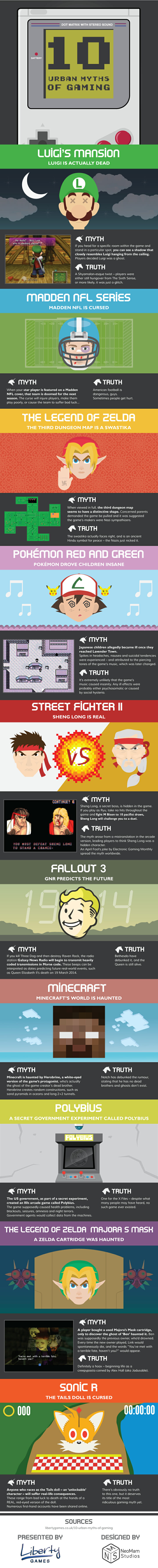 10-myths-of-gaming