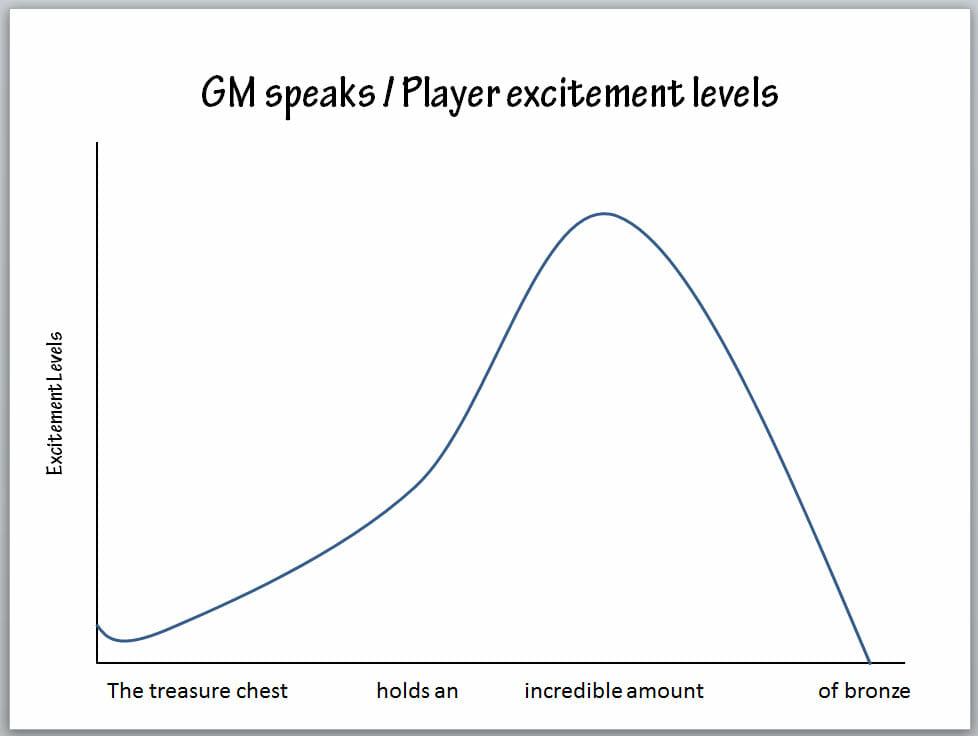 GM speaks 1