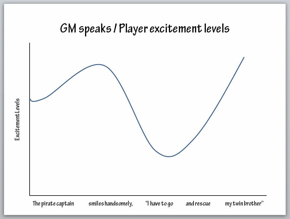 GM speaks 5