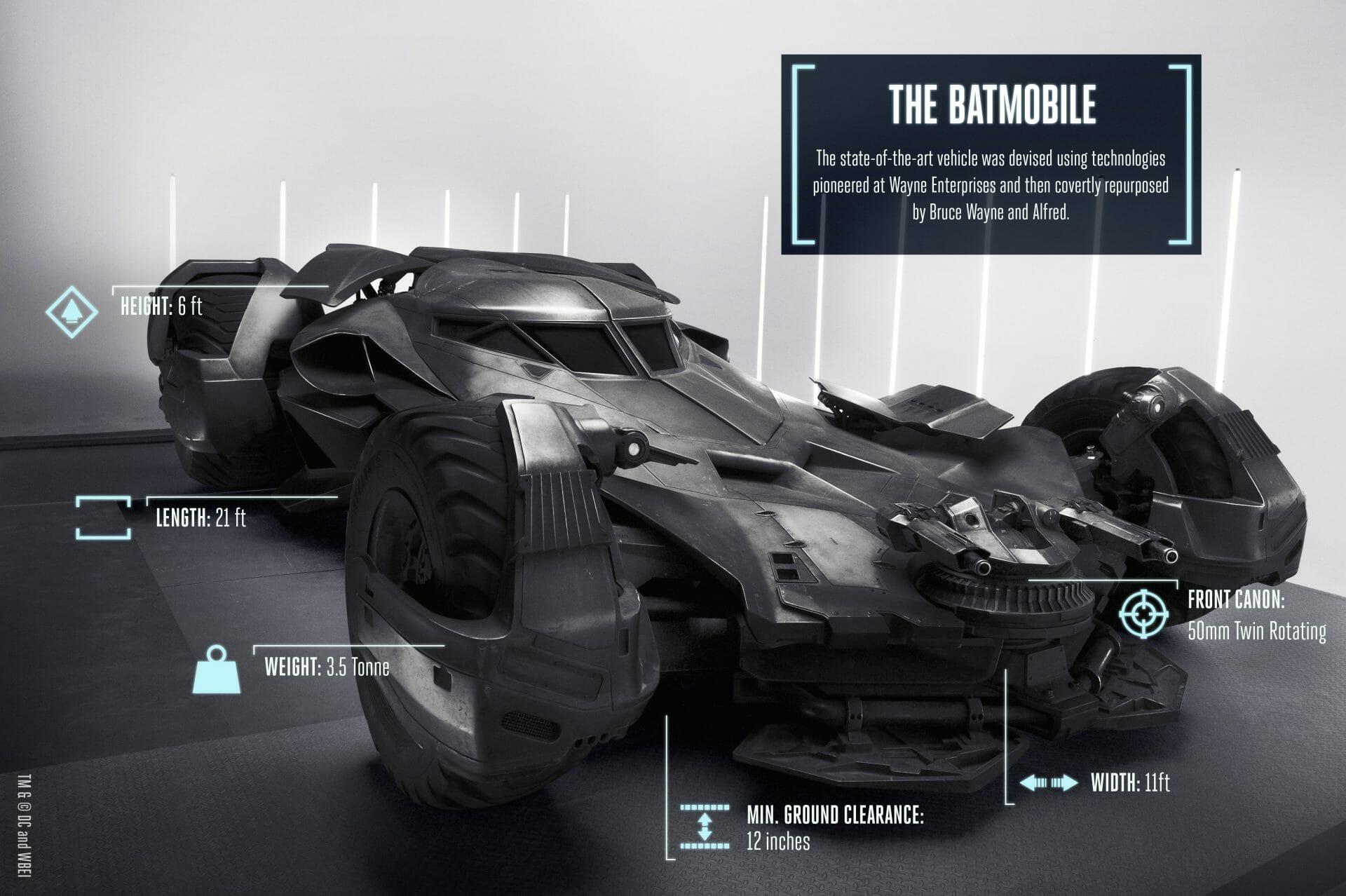 The Batmobile infographic