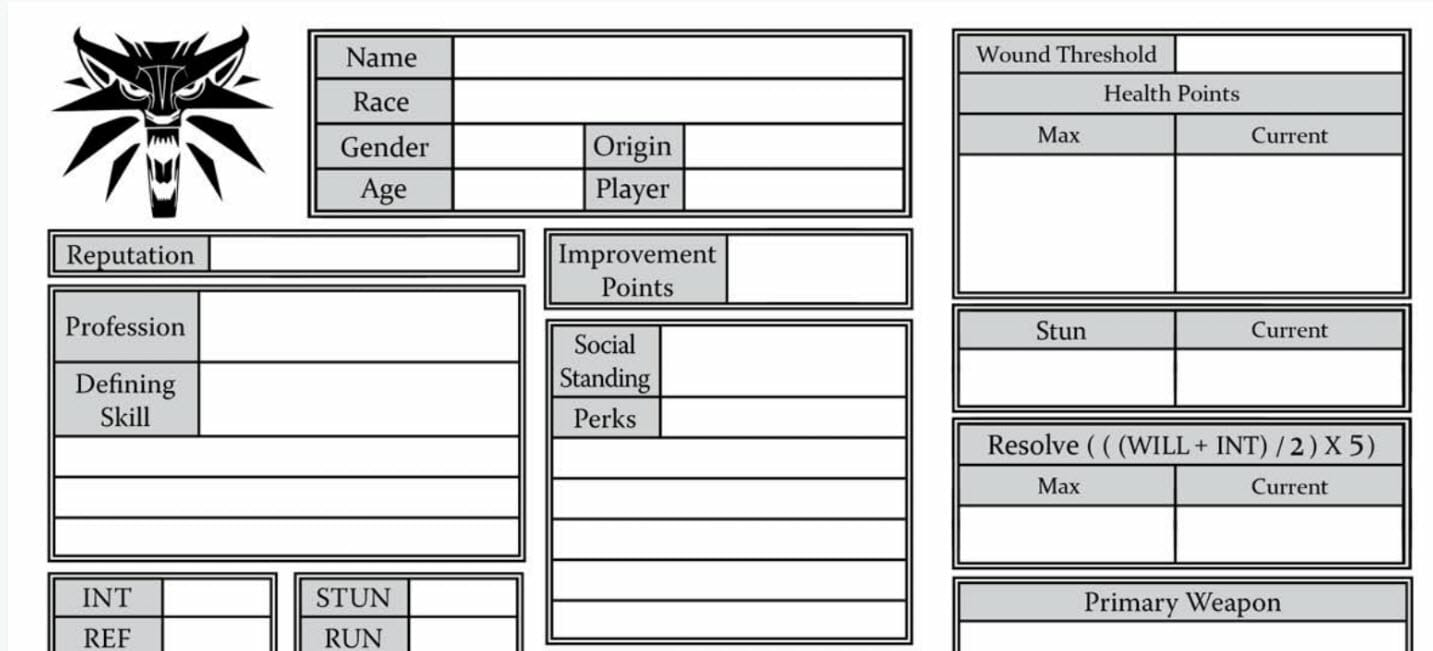 best pathfinder character sheet redesigned the witcher trpg character sheet