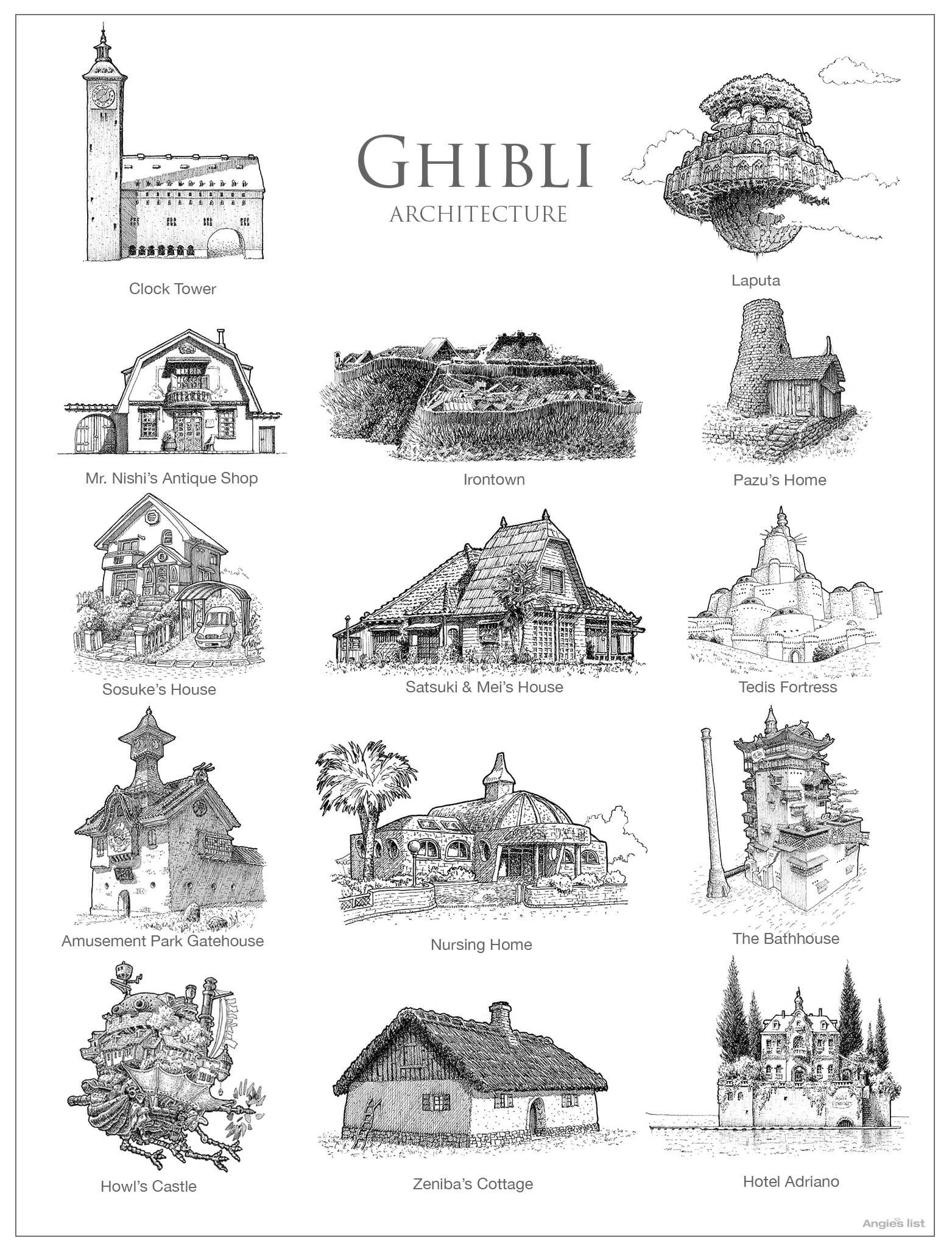 Hand-drawn architecture for Studio Ghibli