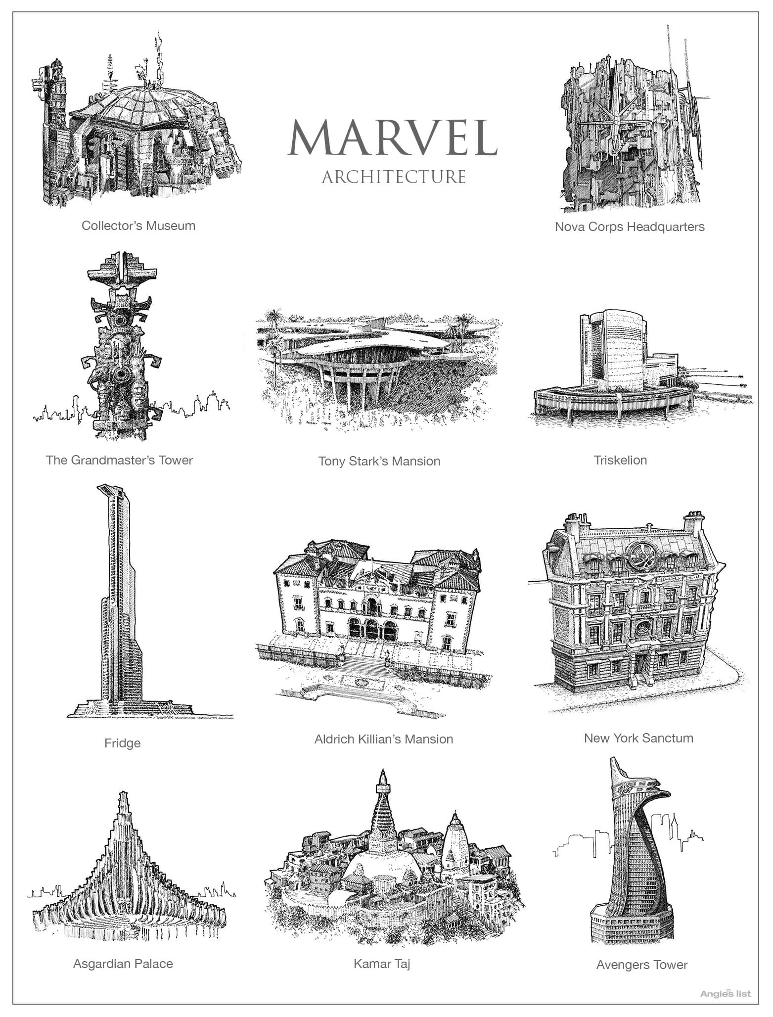 Hand-drawn architecture for the MCU