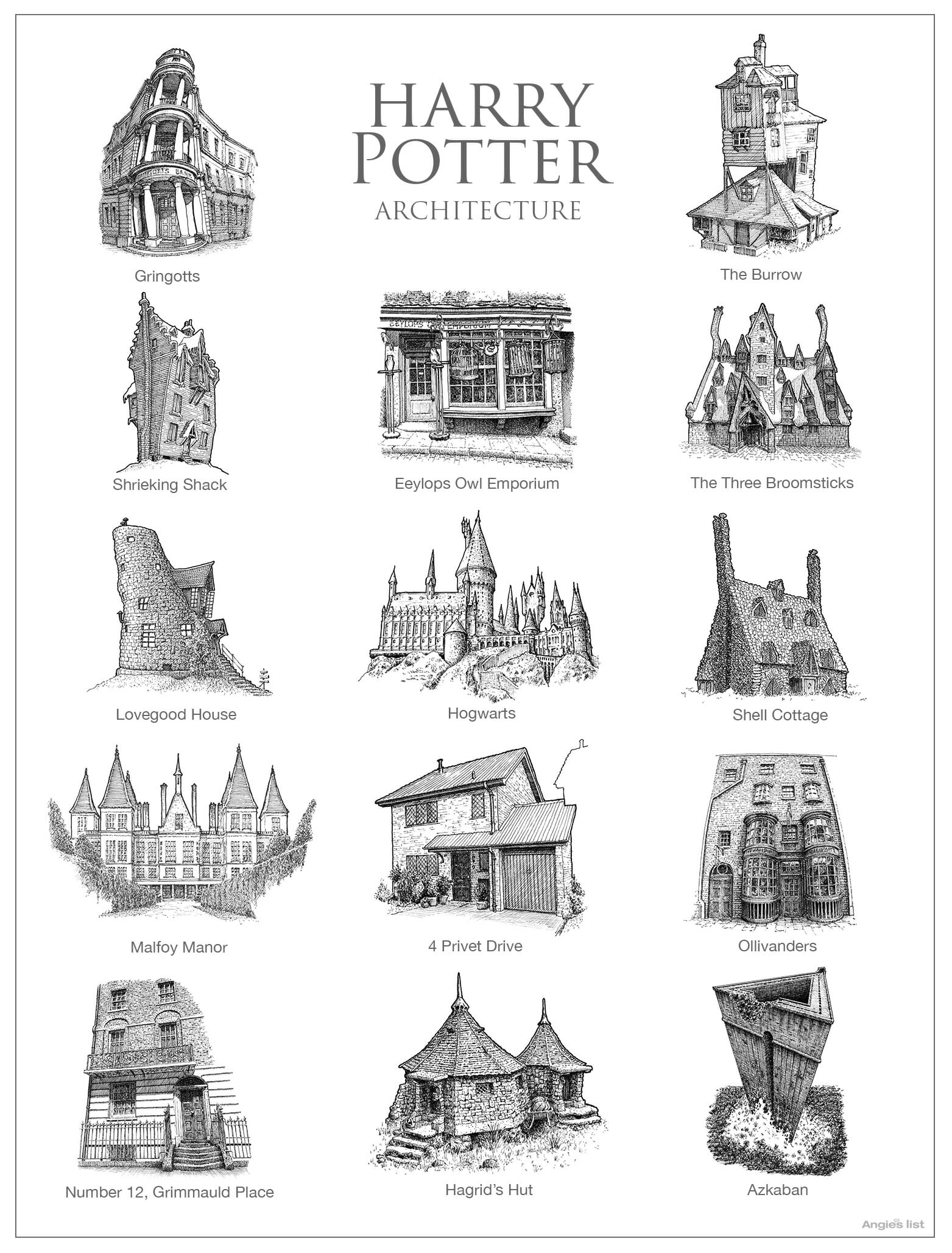 Hand-drawn architecture for Harry Potter