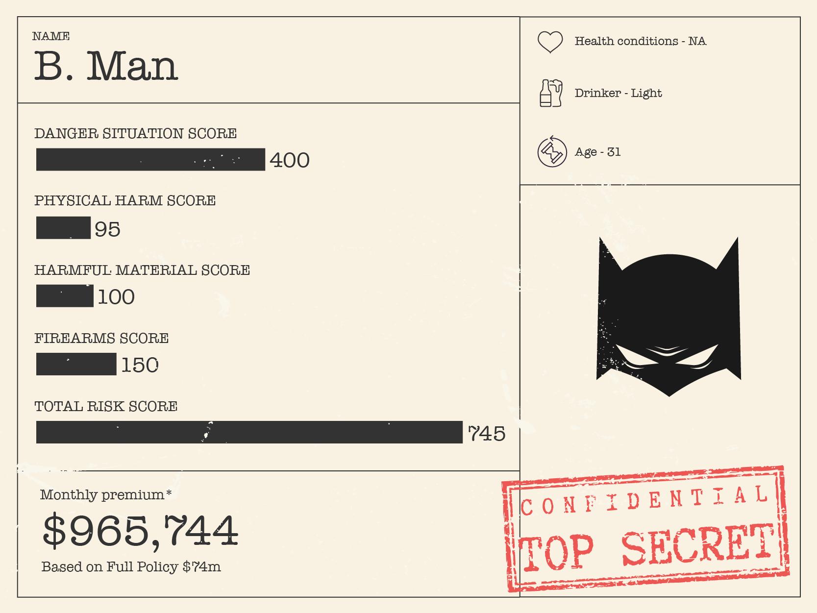 Batman costs