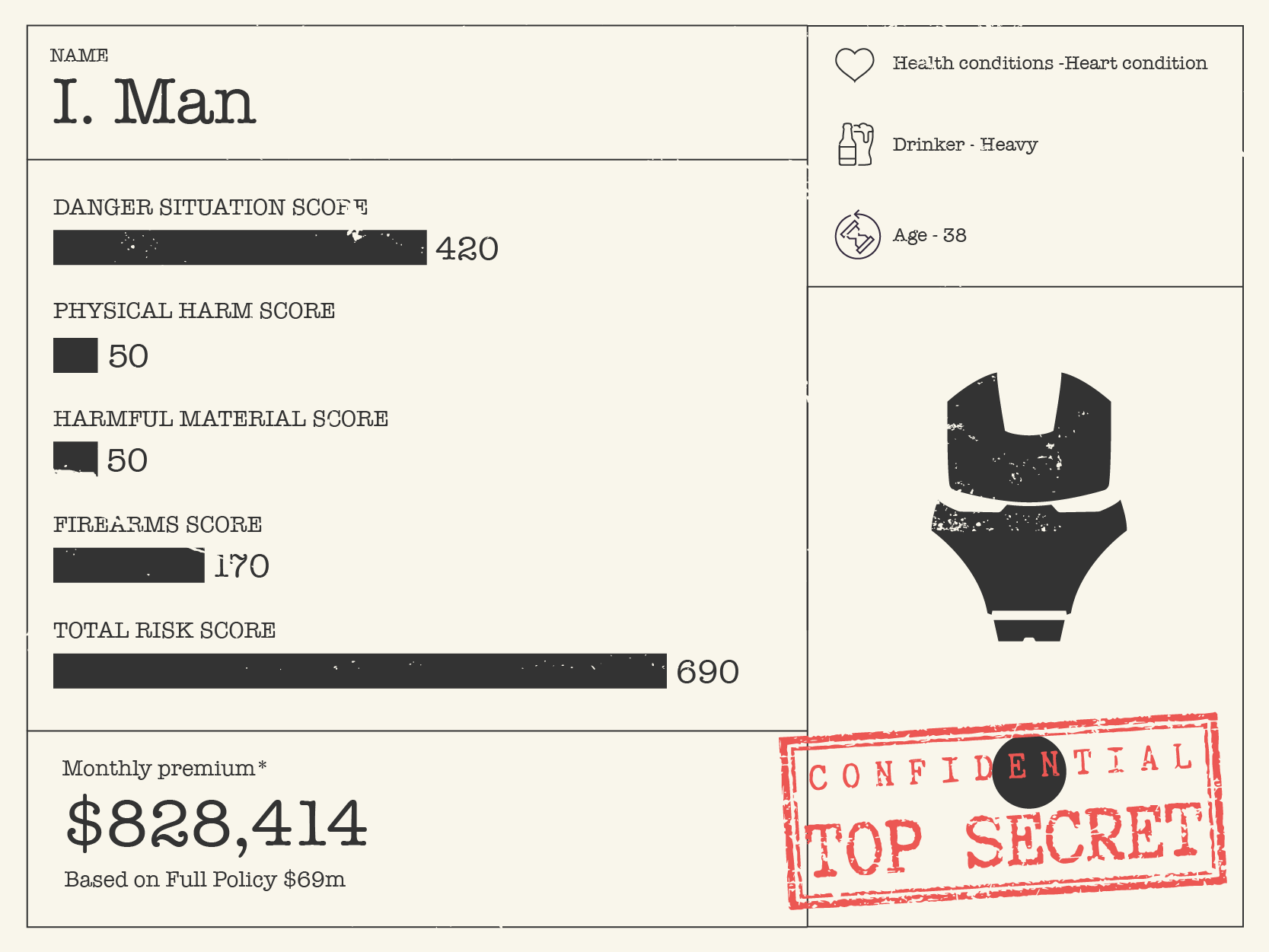 Iron Man costs