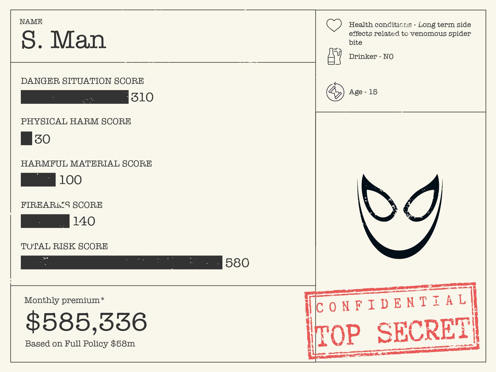 Spider-man costs