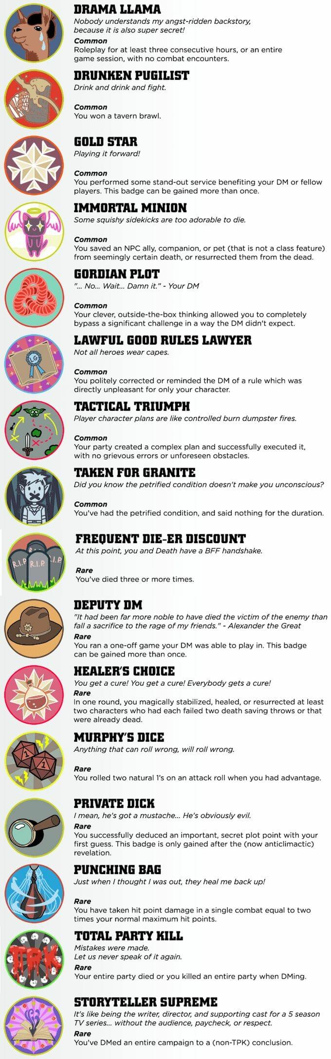 TTRPG Achievement Badges main collection