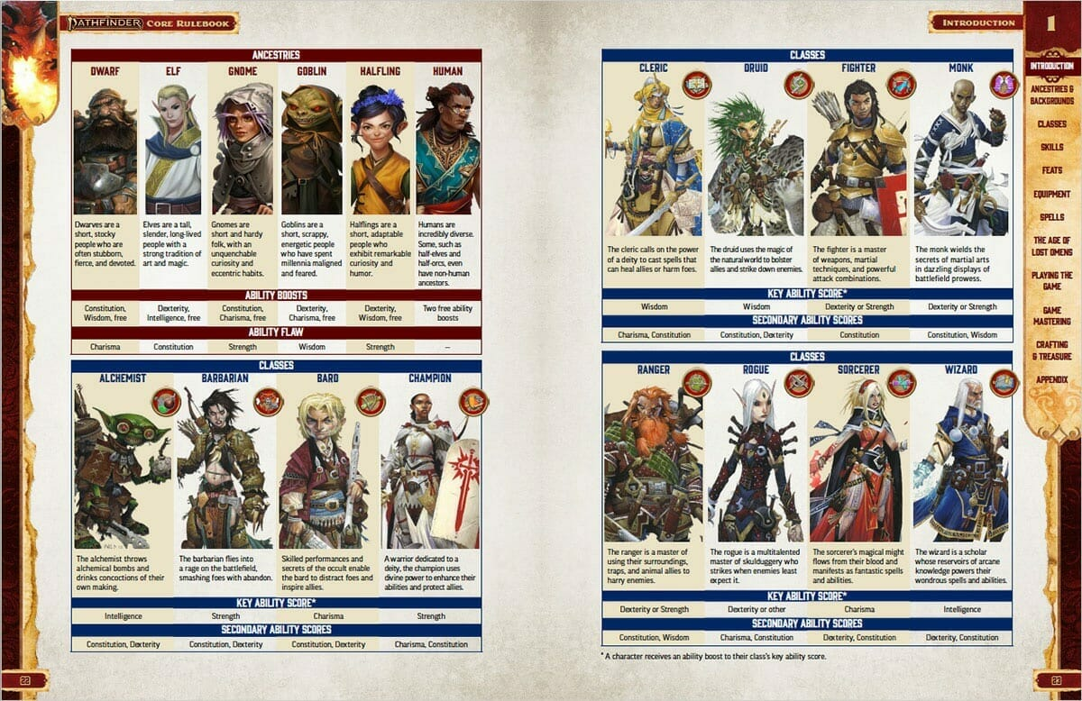 Pathfinder 2e characters