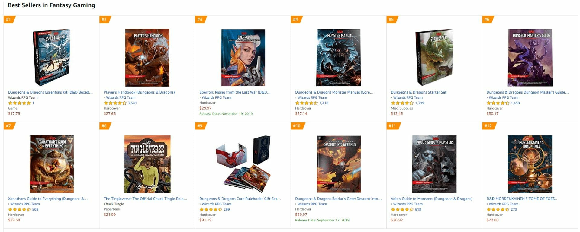 The Tingleverse RPG as Amazon's 8th best selling fantasy game.