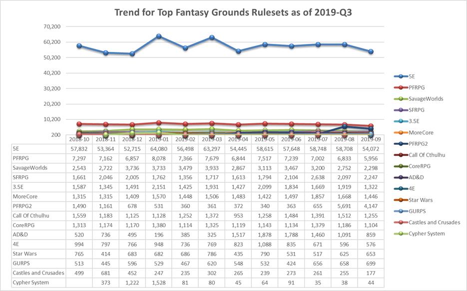 Fantasy Ground data