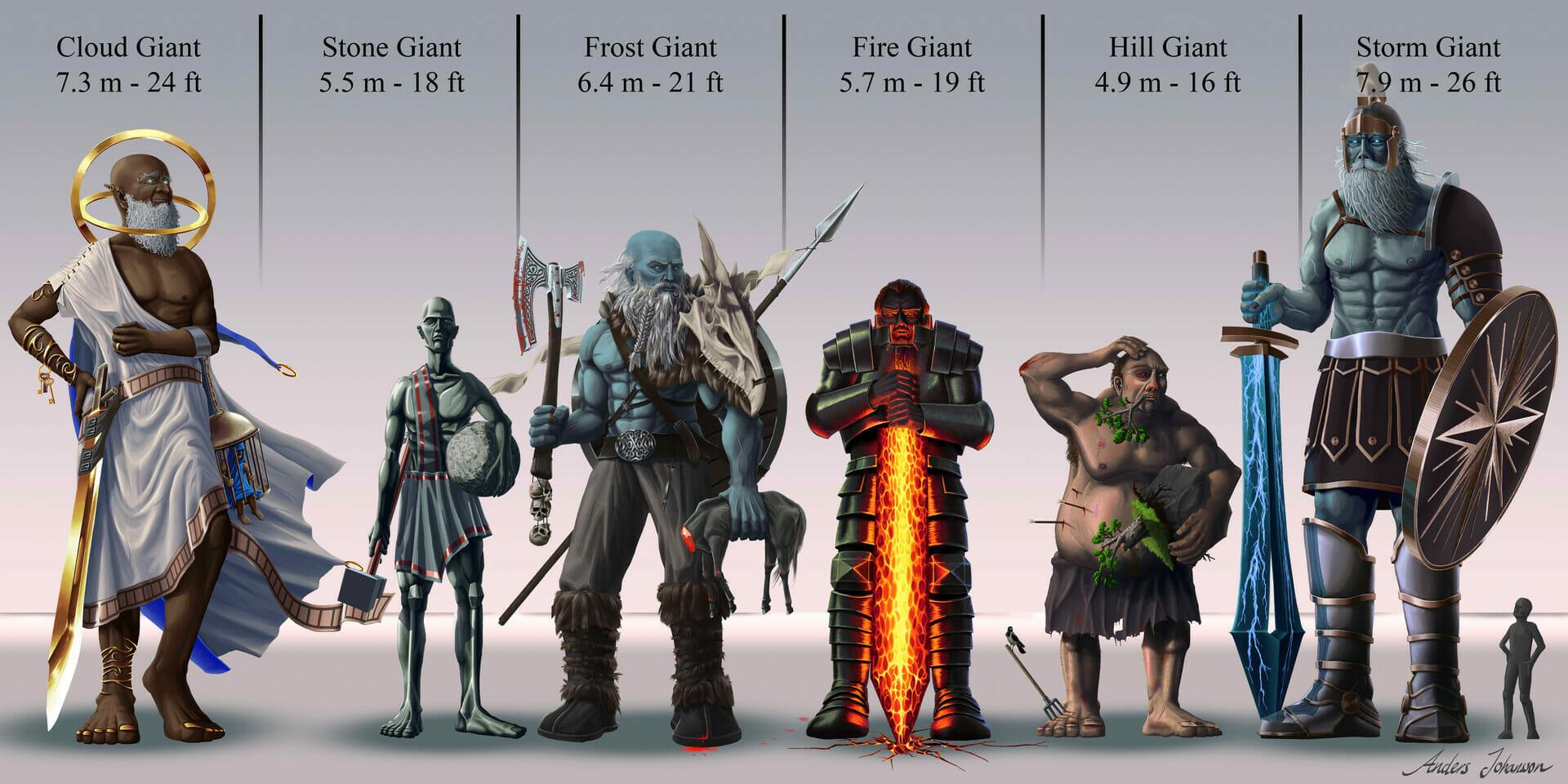 D&D giants size comparison