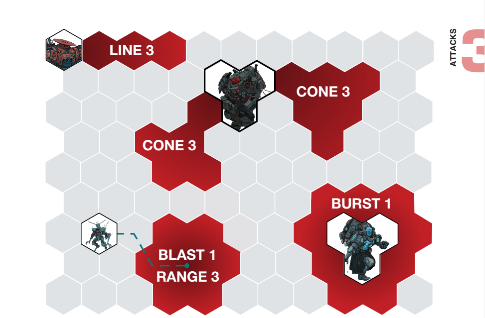 Lancer - cones, blasts and ranges