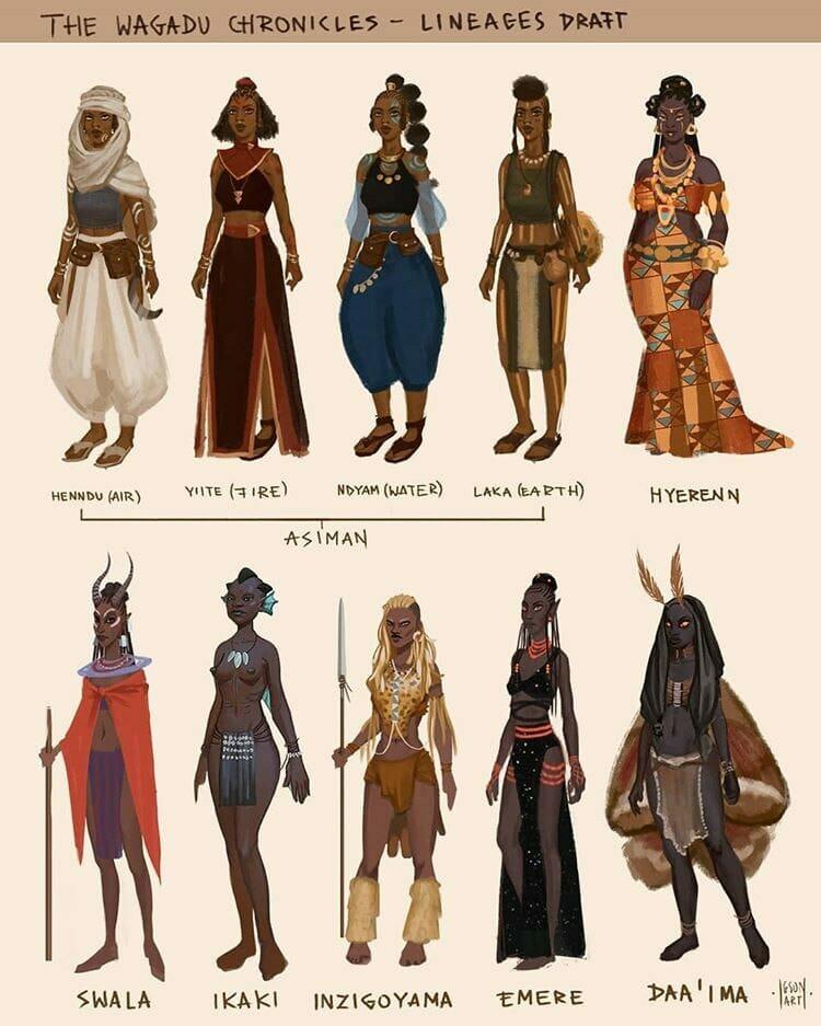 Wagadu Lineages