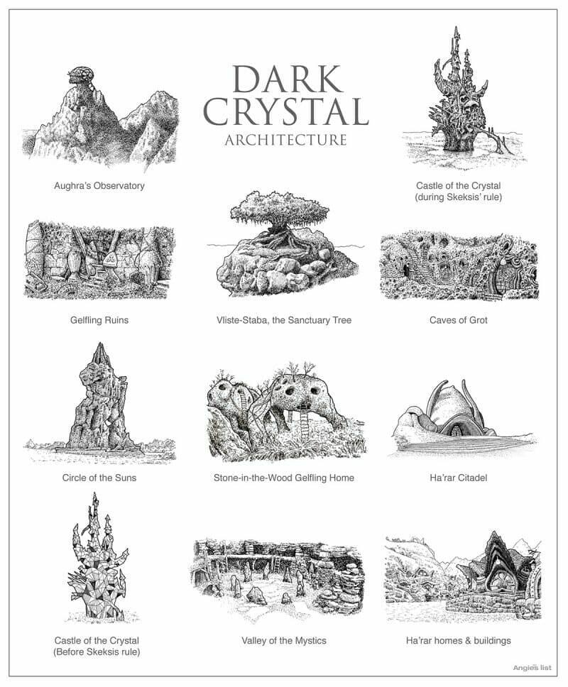 Dark Crystal building sketches