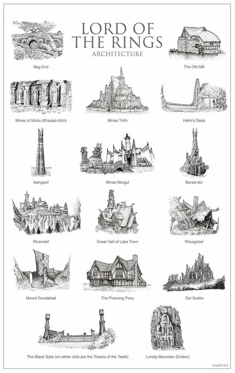 Middle-earth architecture