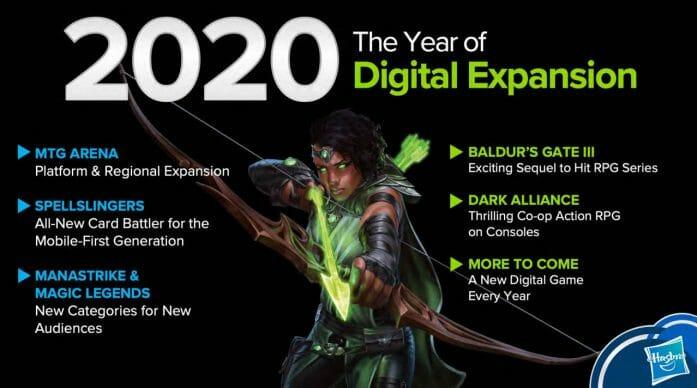 2020 DIgital
