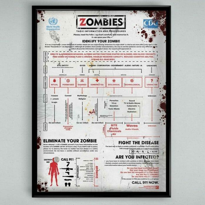 Identify Your Zombie