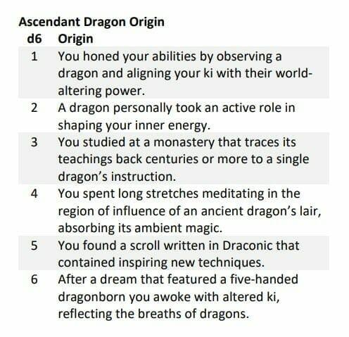 Ascendant Dragon Origin