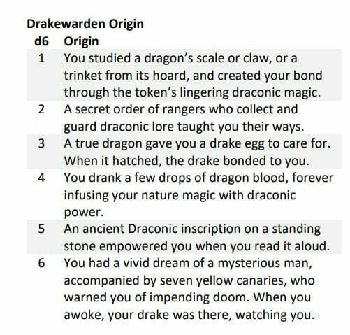 Drakewarden Origin