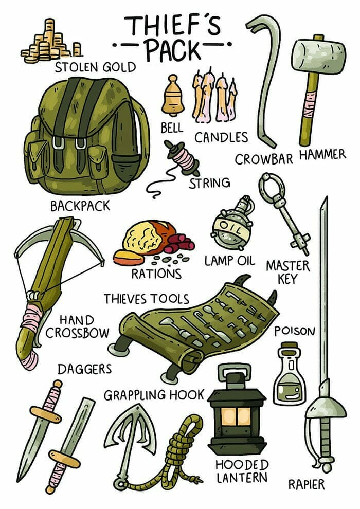 Thief's Pack