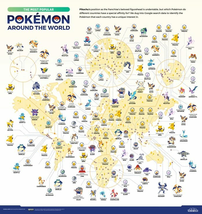 The most popular Pokemon around the world