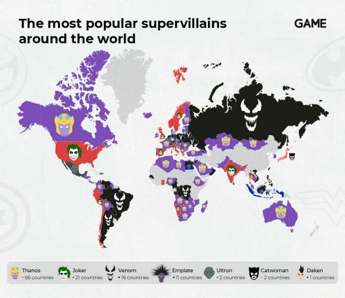 The most popular supervillains around the world.