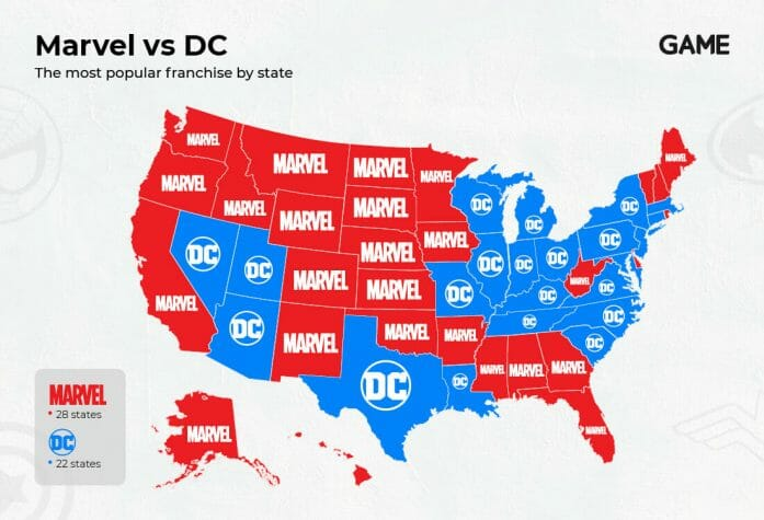 Marvel vs DC by popularity in the States