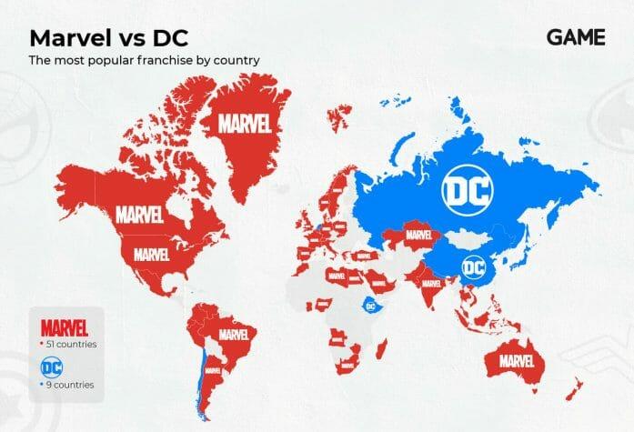 Marvel vs DC by worldwide popularity.