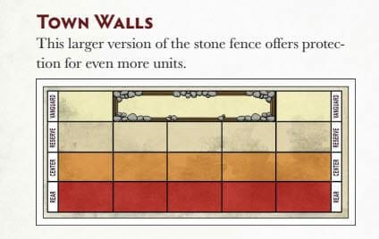 Town Walls map