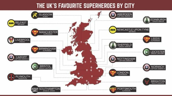 The UK's favourite superheroes by city