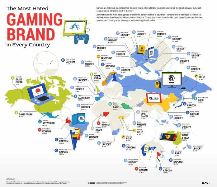 The Most Hated Gaming Brands