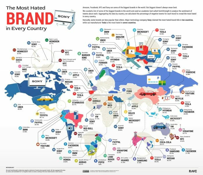 The Most Hated Brand In Every Country